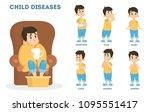children diseases set. symptoms ...   Shutterstock .eps vector #1095551417