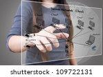 business lady pushing lan... | Shutterstock . vector #109722131