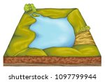 lake  area filled with water... | Shutterstock . vector #1097799944