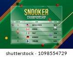 vector of snooker championship  ... | Shutterstock .eps vector #1098554729
