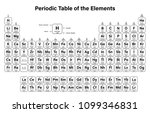 periodic table of the elements...   Shutterstock .eps vector #1099346831