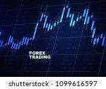 japanese candlestick chart on... | Shutterstock .eps vector #1099616597