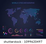 world cities vector dots map... | Shutterstock .eps vector #1099620497