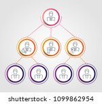 business hierarchy circle chart ... | Shutterstock .eps vector #1099862954