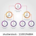 business hierarchy circle chart ... | Shutterstock .eps vector #1100196884