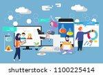 bioscience concept set....   Shutterstock .eps vector #1100225414