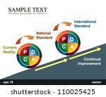 pdca continual improvement  can ... | Shutterstock .eps vector #110025425