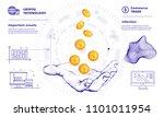 crypto online commerce. mining...