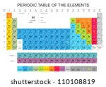 periodic table of the elements   Shutterstock .eps vector #110108819