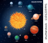 solar system with the sun and... | Shutterstock .eps vector #1101235991