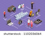 music industry isometric... | Shutterstock .eps vector #1102036064