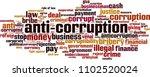 anti corruption word cloud...   Shutterstock .eps vector #1102520024