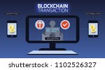 blockchain and cryptocurrency...   Shutterstock .eps vector #1102526327