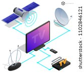 vector tv antenna  realistic...   Shutterstock .eps vector #1102846121