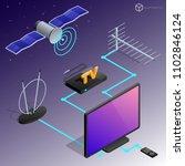 vector tv antenna  realistic... | Shutterstock .eps vector #1102846124