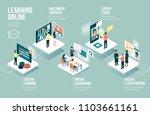 students using an online... | Shutterstock .eps vector #1103661161