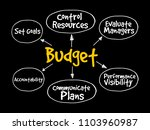 purposes of maintaining budget... | Shutterstock .eps vector #1103960987