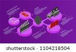 cinema isometric infographic 3d ... | Shutterstock .eps vector #1104218504