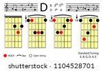 guitar chords. d major basic...   Shutterstock .eps vector #1104528701