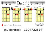 guitar chords. d minor basic...   Shutterstock .eps vector #1104722519