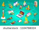 finance  crypto business income ... | Shutterstock . vector #1104788324
