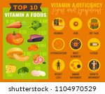 signs and symptoms of vitamin a ... | Shutterstock .eps vector #1104970529