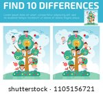 find differences game for kids  ... | Shutterstock .eps vector #1105156721
