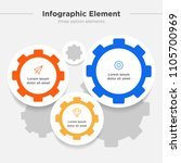 infographic element  three gear ... | Shutterstock .eps vector #1105700969