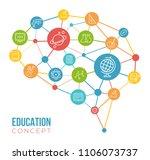 education concept    vector... | Shutterstock .eps vector #1106073737