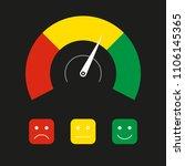 emotions scale or gauge.... | Shutterstock . vector #1106145365