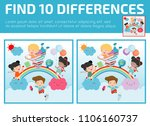 find differences game for kids  ... | Shutterstock .eps vector #1106160737