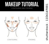 contouring guide tutorial.... | Shutterstock .eps vector #1106169881