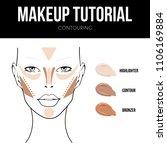 makeup tutorial contouring....   Shutterstock .eps vector #1106169884