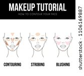 contouring guide tutorial.... | Shutterstock .eps vector #1106169887