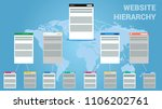 vector design of webpages... | Shutterstock .eps vector #1106202761