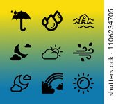 vector icon set about weather... | Shutterstock .eps vector #1106234705