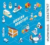 modern robotics infographics.... | Shutterstock .eps vector #1106378747