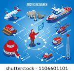 arctic research isometric... | Shutterstock .eps vector #1106601101