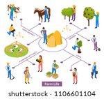 ordinary farmers life isometric ... | Shutterstock .eps vector #1106601104