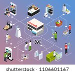 shop of future isometric... | Shutterstock .eps vector #1106601167