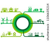 transition to environmentally... | Shutterstock .eps vector #1106635214