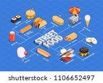 street food isometric flowchart ... | Shutterstock .eps vector #1106652497