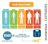 body mass index table with bmi... | Shutterstock .eps vector #1107020291