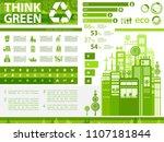 flat vector eco infographics