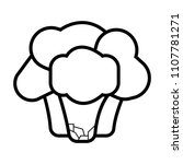 broccoli icon vector   Shutterstock .eps vector #1107781271