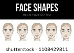 set of vector face shapes. oval ... | Shutterstock .eps vector #1108429811