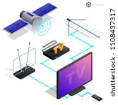 vector tv antenna  realistic... | Shutterstock .eps vector #1108437317