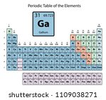 gallium big on periodic table... | Shutterstock .eps vector #1109038271