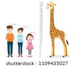 man  woman  girl measuring... | Shutterstock .eps vector #1109435027