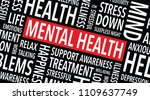 mental health words background | Shutterstock .eps vector #1109637749